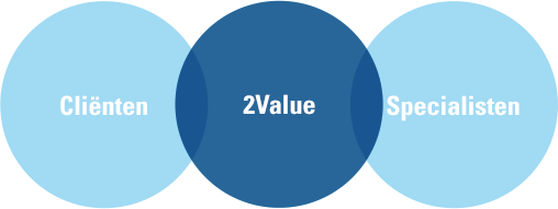 File:Infographic-2value.png